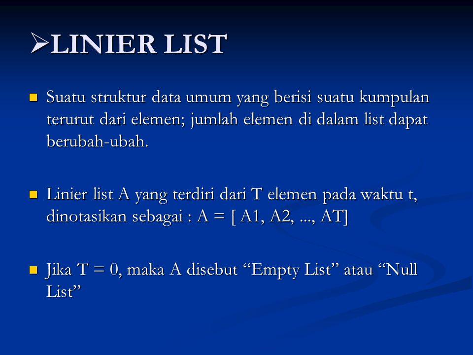  LINIER LIST Suatu struktur data umum yang berisi suatu kumpulan terurut dari elemen; jumlah elemen di dalam list dapat berubah-ubah. Suatu struktur