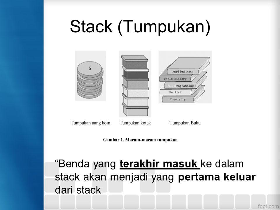 """Stack (Tumpukan) """"Benda yang terakhir masuk ke dalam stack akan menjadi yang pertama keluar dari stack"""
