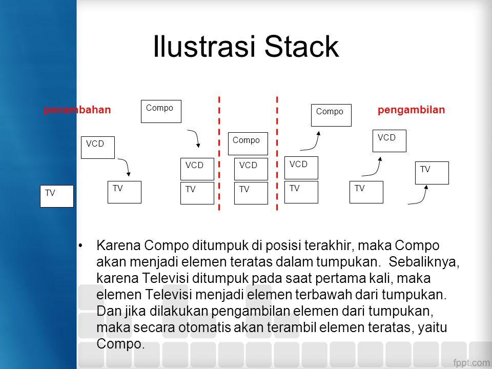 Pengertian Stack (tumpukan) adalah struktur data dimana proses pengambilan dan penambahan element dilakukan pada satu ujung yang sama.