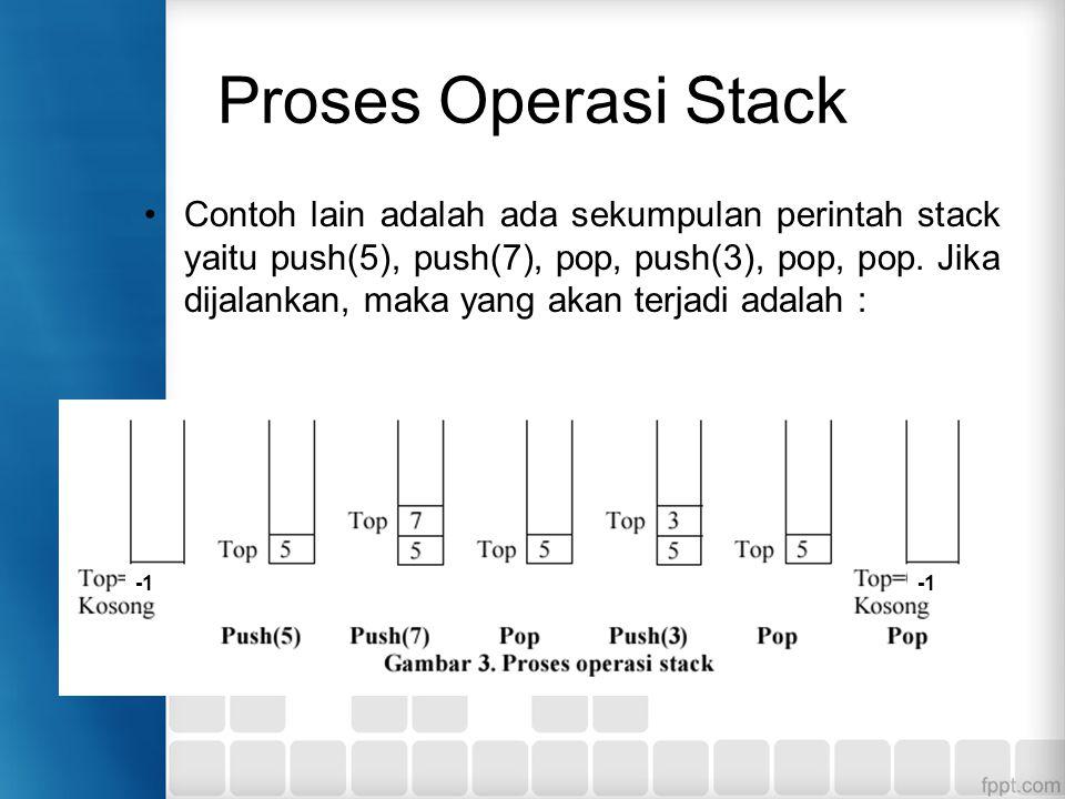 Proses Operasi Stack Contoh lain adalah ada sekumpulan perintah stack yaitu push(5), push(7), pop, push(3), pop, pop. Jika dijalankan, maka yang akan