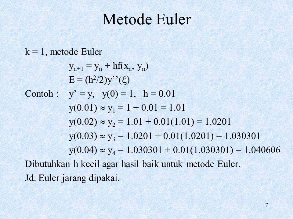 7 Metode Euler k = 1, metode Euler y n+1 = y n + hf(x n, y n ) E = (h 2 /2)y''(  ) Contoh :y' = y, y(0) = 1, h = 0.01 y(0.01)  y 1 = 1 + 0.01 = 1.01