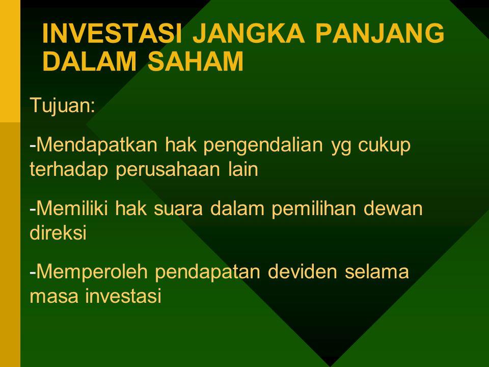 NERACA Investasi saham XX Laba ditahan XX Penysh pe N.Inv (XX) Kerug pe N.Inv (XX)
