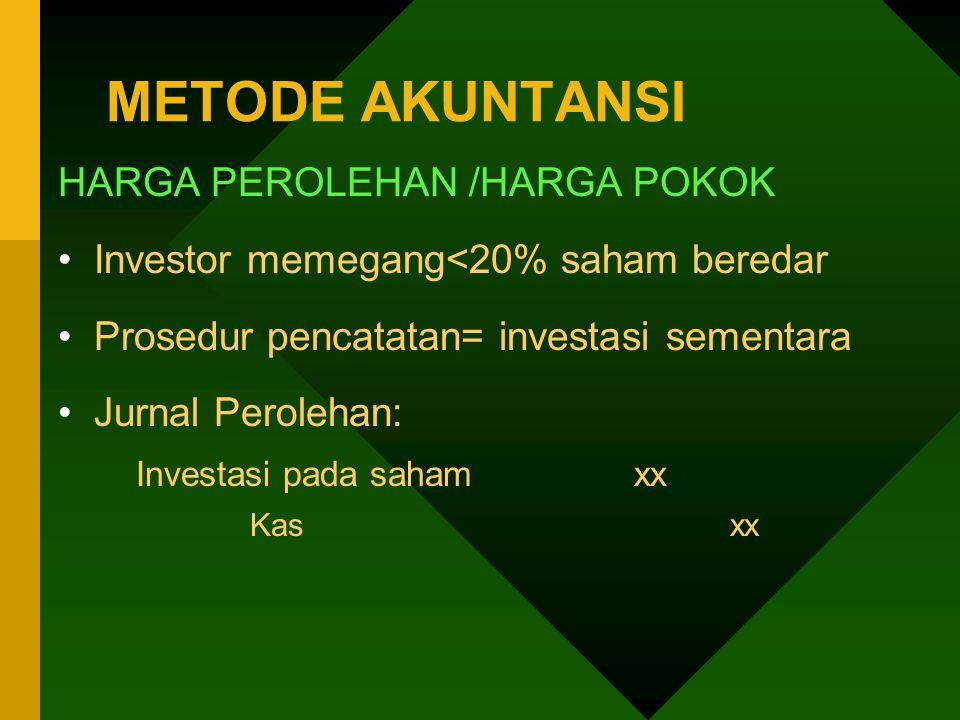 METODE AKUNTANSI HARGA PEROLEHAN /HARGA POKOK Investor memegang<20% saham beredar Prosedur pencatatan= investasi sementara Jurnal Perolehan: Investasi