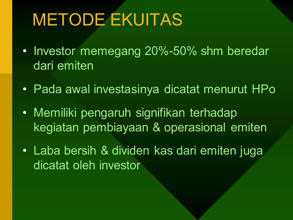 METODE EKUITAS Investor memegang 20%-50% shm beredar dari emiten Pada awal investasinya dicatat menurut HPo Memiliki pengaruh signifikan terhadap kegi