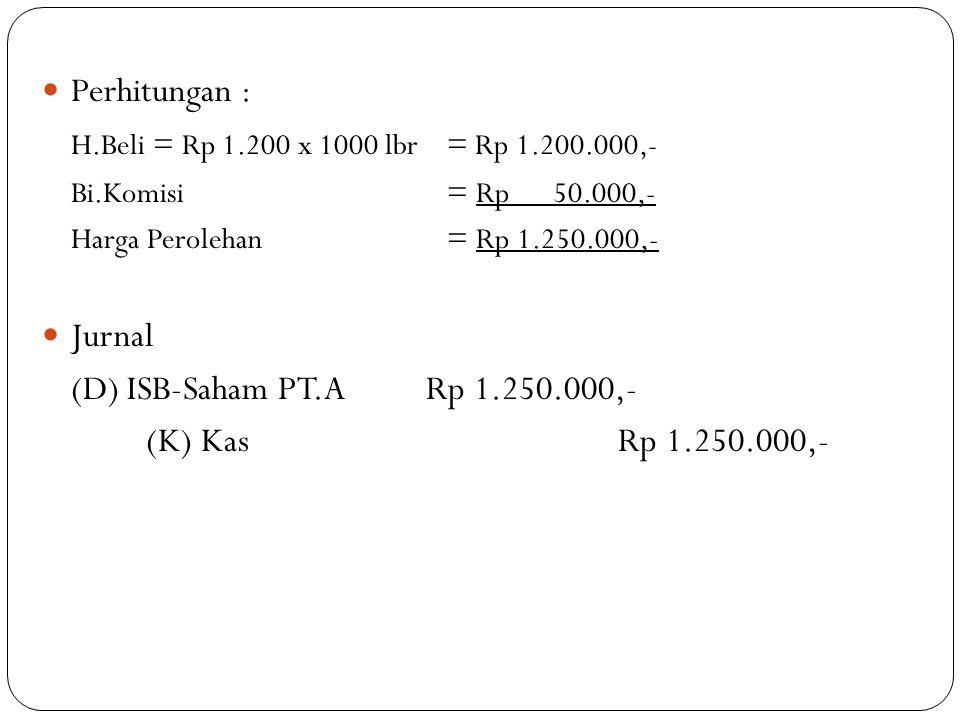 Perhitungan : H.Beli = Rp 1.200 x 1000 lbr = Rp 1.200.000,- Bi.Komisi = Rp 50.000,- Harga Perolehan = Rp 1.250.000,- Jurnal (D) ISB-Saham PT.A Rp 1.25