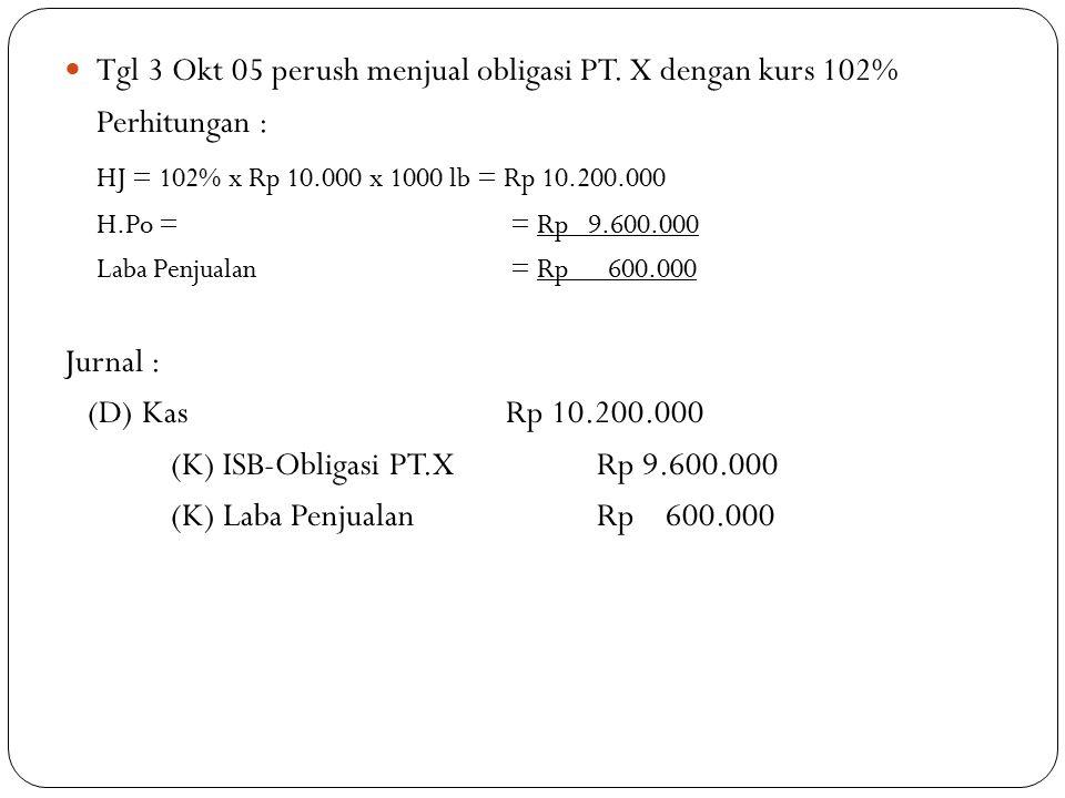 Tgl 3 Okt 05 perush menjual obligasi PT. X dengan kurs 102% Perhitungan : HJ = 102% x Rp 10.000 x 1000 lb = Rp 10.200.000 H.Po = = Rp 9.600.000 Laba P