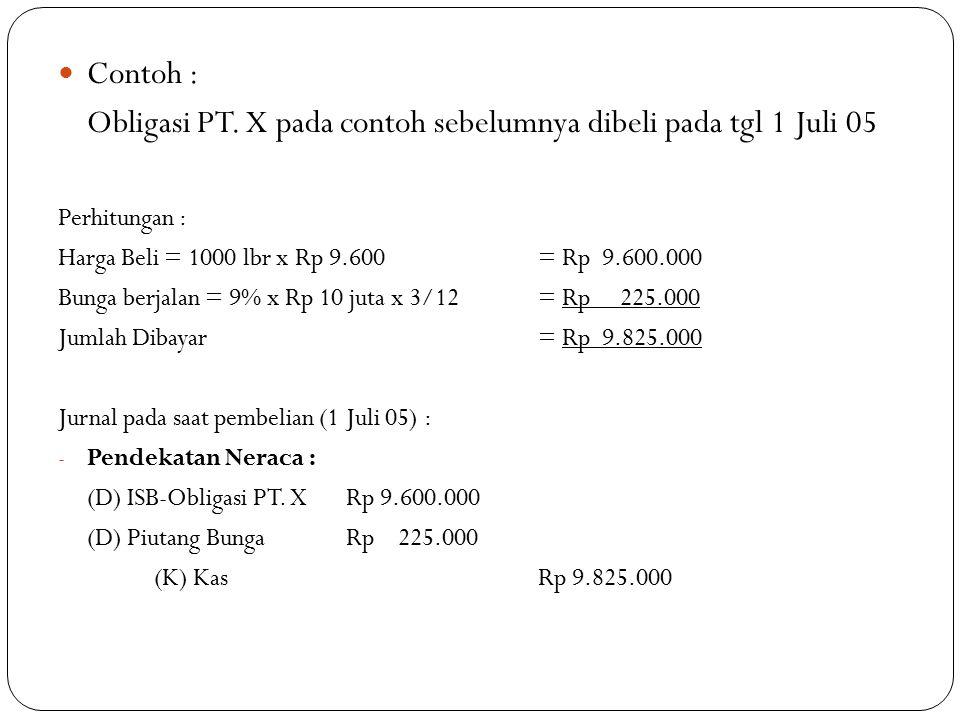 Contoh : Obligasi PT. X pada contoh sebelumnya dibeli pada tgl 1 Juli 05 Perhitungan : Harga Beli = 1000 lbr x Rp 9.600= Rp 9.600.000 Bunga berjalan =
