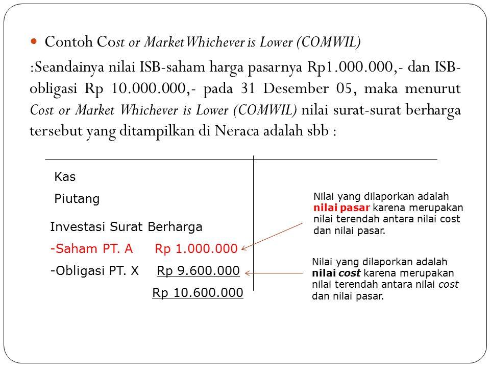Contoh Cost or Market Whichever is Lower (COMWIL) :Seandainya nilai ISB-saham harga pasarnya Rp1.000.000,- dan ISB- obligasi Rp 10.000.000,- pada 31 D