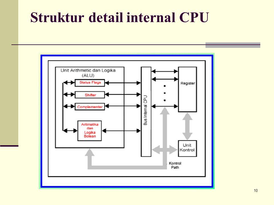 10 Struktur detail internal CPU