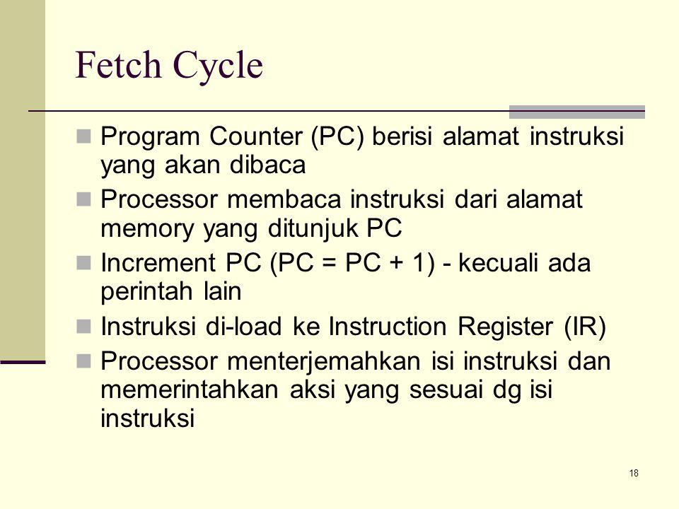 18 Fetch Cycle Program Counter (PC) berisi alamat instruksi yang akan dibaca Processor membaca instruksi dari alamat memory yang ditunjuk PC Increment PC (PC = PC + 1) - kecuali ada perintah lain Instruksi di-load ke Instruction Register (IR) Processor menterjemahkan isi instruksi dan memerintahkan aksi yang sesuai dg isi instruksi
