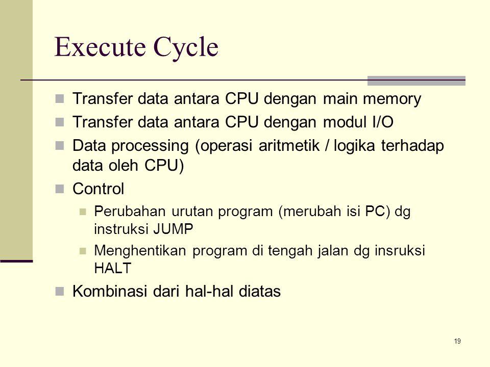 19 Execute Cycle Transfer data antara CPU dengan main memory Transfer data antara CPU dengan modul I/O Data processing (operasi aritmetik / logika terhadap data oleh CPU) Control Perubahan urutan program (merubah isi PC) dg instruksi JUMP Menghentikan program di tengah jalan dg insruksi HALT Kombinasi dari hal-hal diatas