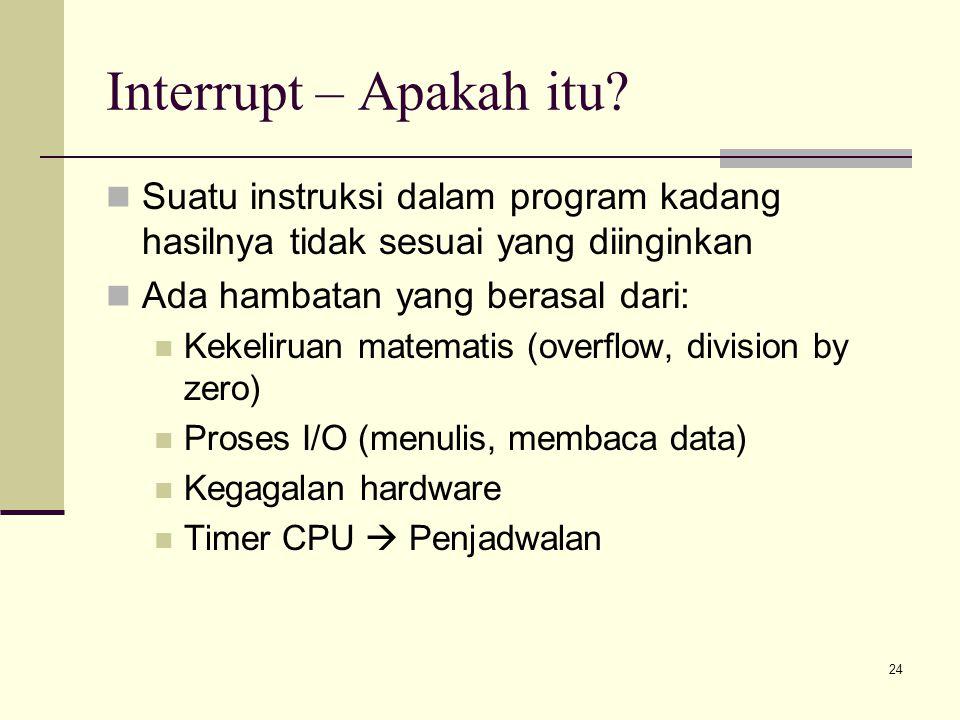 24 Interrupt – Apakah itu? Suatu instruksi dalam program kadang hasilnya tidak sesuai yang diinginkan Ada hambatan yang berasal dari: Kekeliruan matem