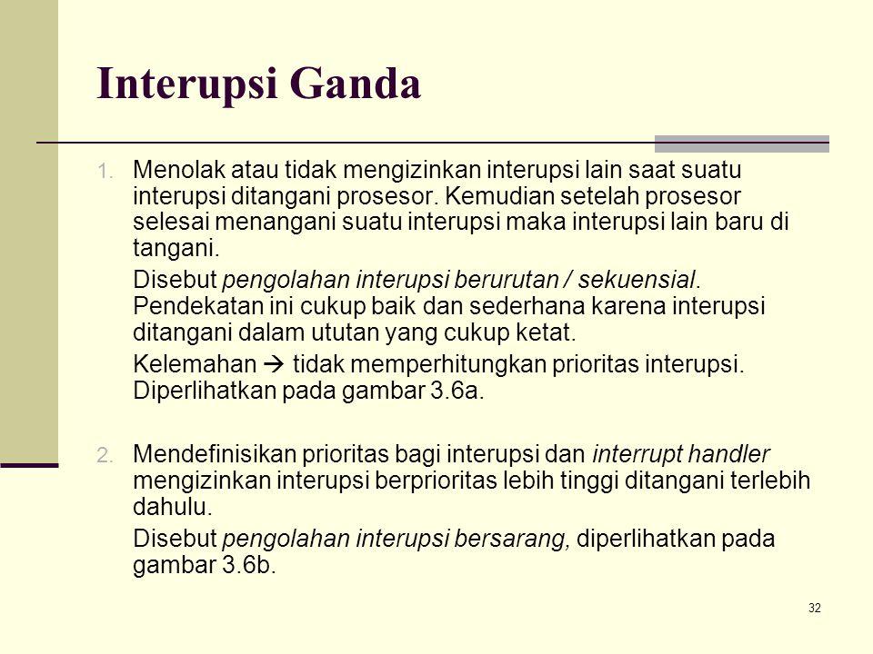 32 Interupsi Ganda 1.