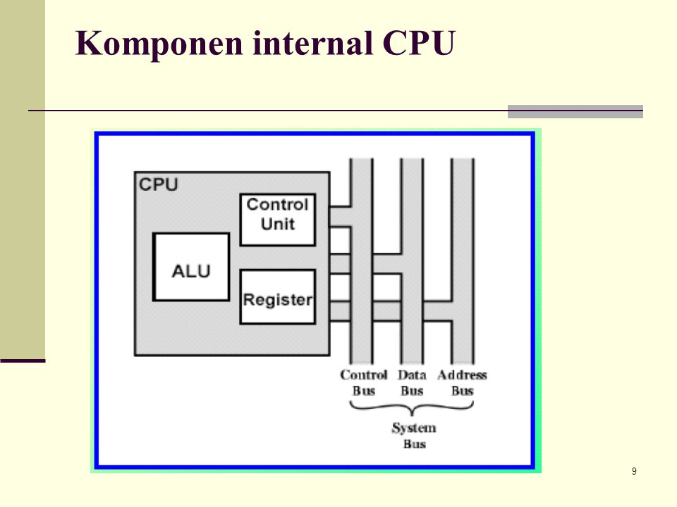 10 Struktur detail internal CPU