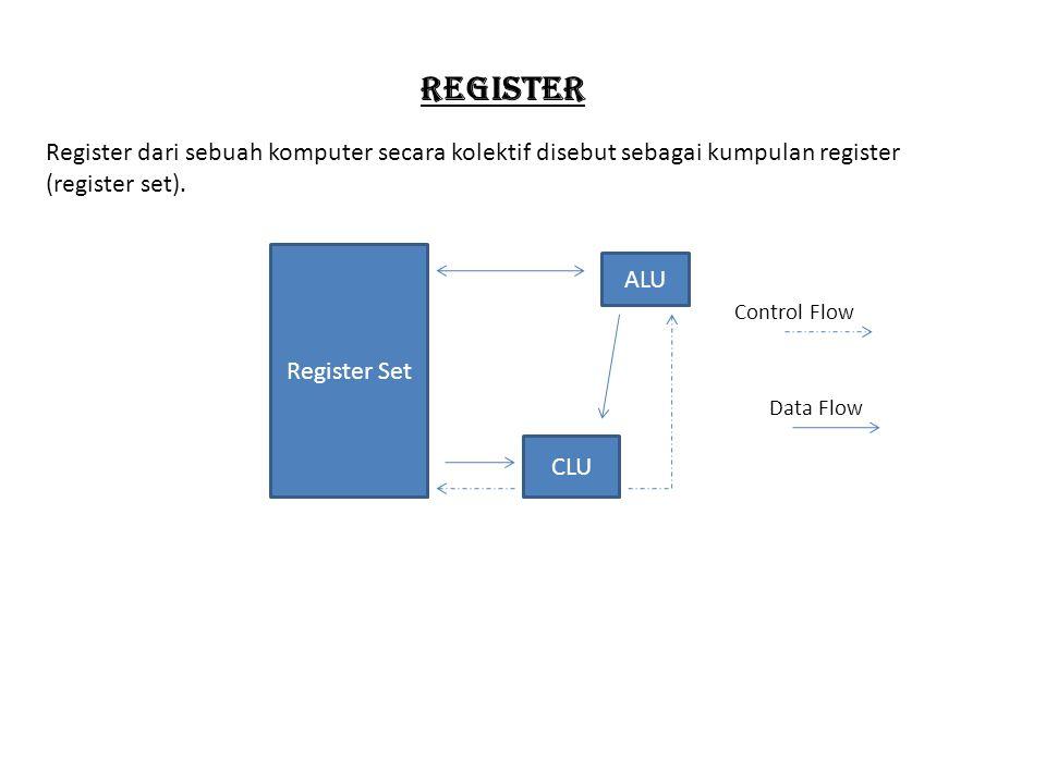 REGISTER Register dari sebuah komputer secara kolektif disebut sebagai kumpulan register (register set). Register Set ALU CLU Control Flow Data Flow