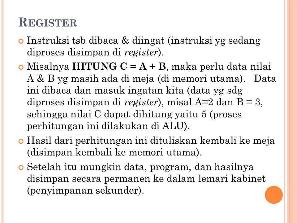 R EGISTER Instruksi tsb dibaca & diingat (instruksi yg sedang diproses disimpan di register ). Misalnya HITUNG C = A + B, maka perlu data nilai A & B