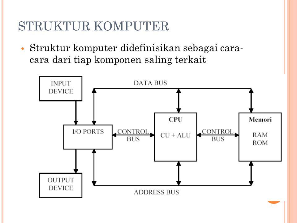 STRUKTUR KOMPUTER Struktur komputer didefinisikan sebagai cara- cara dari tiap komponen saling terkait