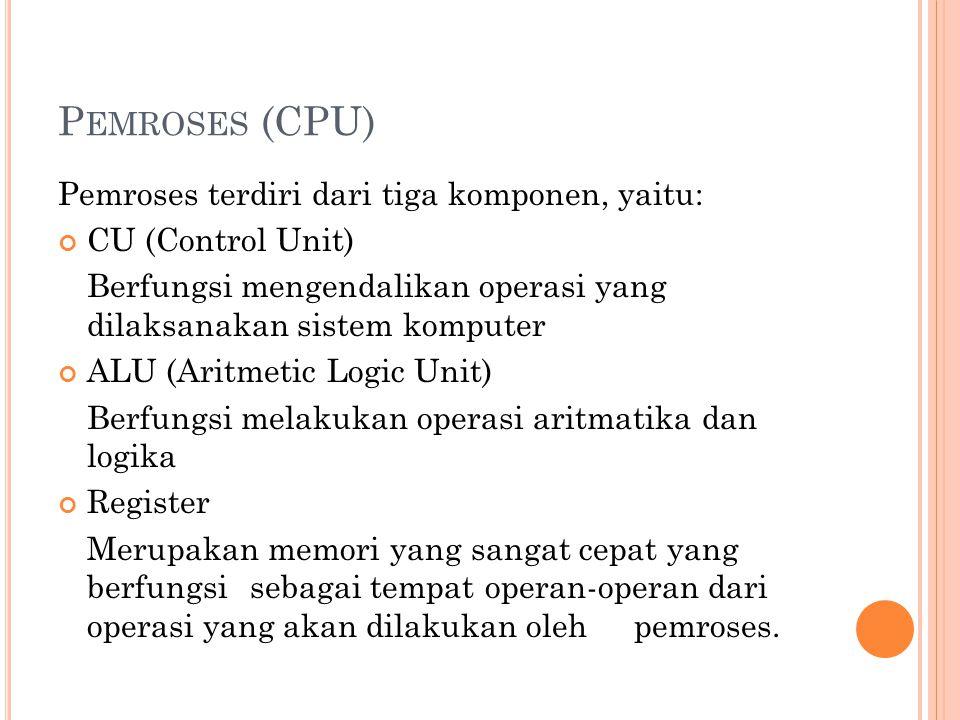 P EMROSES (CPU) Pemroses terdiri dari tiga komponen, yaitu: CU (Control Unit) Berfungsi mengendalikan operasi yang dilaksanakan sistem komputer ALU (A