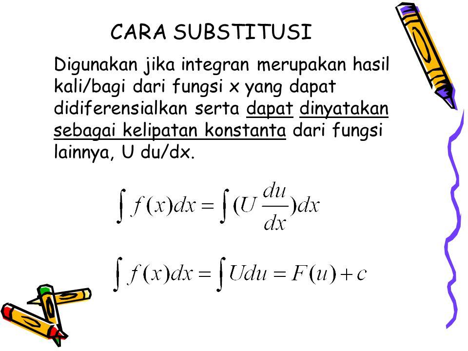 CARA SUBSTITUSI Digunakan jika integran merupakan hasil kali/bagi dari fungsi x yang dapat didiferensialkan serta dapat dinyatakan sebagai kelipatan k