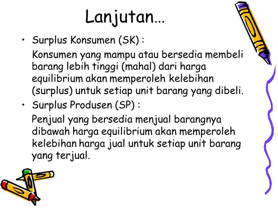 Surplus Konsumen (SK) : Konsumen yang mampu atau bersedia membeli barang lebih tinggi (mahal) dari harga equilibrium akan memperoleh kelebihan (surplu