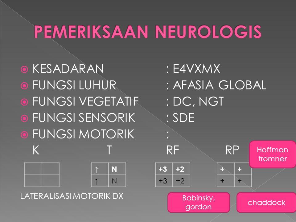  BEDAH SARAF (20-5-2014) DX: tumor cerebri regio temporal sn susp meningioma dd high grade astrocytoma P: craniotomi dan eksisi tumor