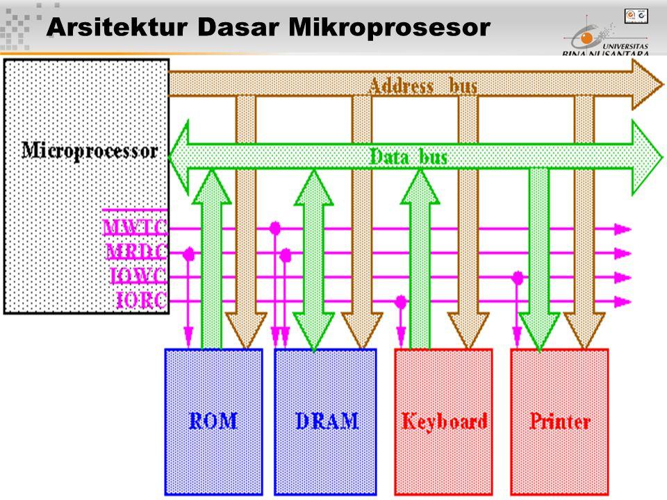 40 Arsitektur Dasar Mikroprosesor