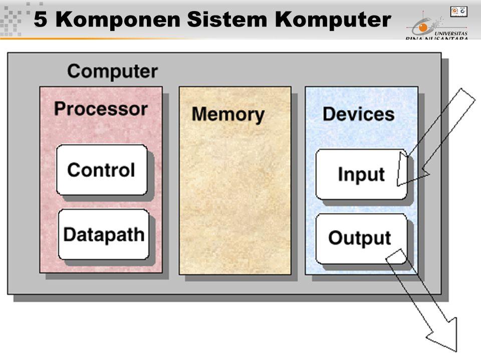 41 5 Komponen Sistem Komputer