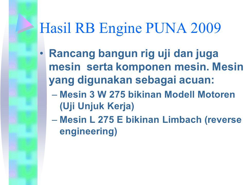 Hasil Kuantitatif Data Spesifikasi mesin 3W275 dan Limbach L275E (lamp 2 ) Kajian serta database komponen mesin Limbach L275E Rig uji unjuk kerja untuk mesin 3W275 (selanjutnya bisa di modifikasi untuk uji mesin Limbach) Gambar desain (basic desain) untuk mesin dan komponen mesin Limbach L275E.