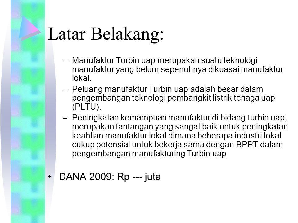 Leader: HW WP : Pengembangan Kemampuan uji Performansi Turbin uap Turbin Uap 2009 Work Package Tahu n Kegiatan Dana (Rp) 2006Pengembangan alat uji Turbin uap (on-site)300 juta 2007 2008Kajian Termodinamika1300 OJ 2009 Pengembangan Kemampuan uji Performansi Turbin uap --- juta Milestones: Fasilitas: SDM (expert) Software desain HE Workshop