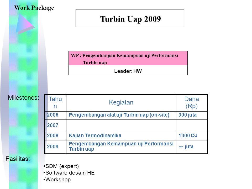 Program Penelitian DIPA 2010 1.Rancang Bangun Sistem Propulsi PUNA 2.
