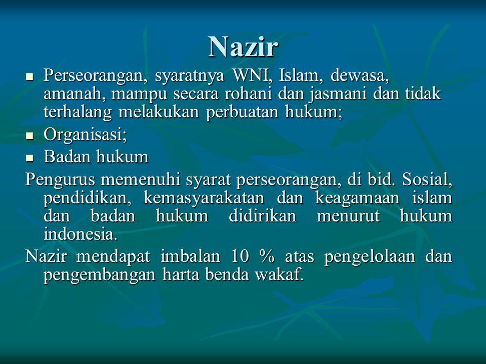 Nazir Perseorangan, syaratnya WNI, Islam, dewasa, amanah, mampu secara rohani dan jasmani dan tidak terhalang melakukan perbuatan hukum; Perseorangan,