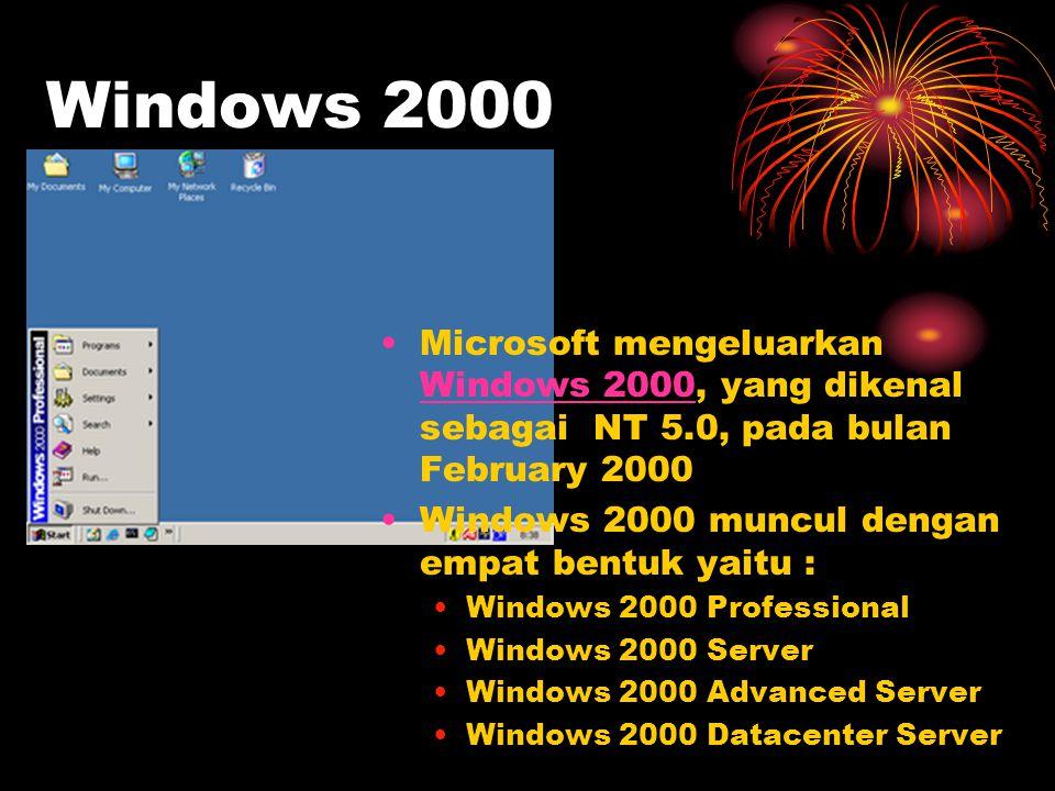 Windows 2000 Microsoft mengeluarkan Windows 2000, yang dikenal sebagai NT 5.0, pada bulan February 2000 Windows 2000 Windows 2000 muncul dengan empat bentuk yaitu : Windows 2000 Professional Windows 2000 Server Windows 2000 Advanced Server Windows 2000 Datacenter Server