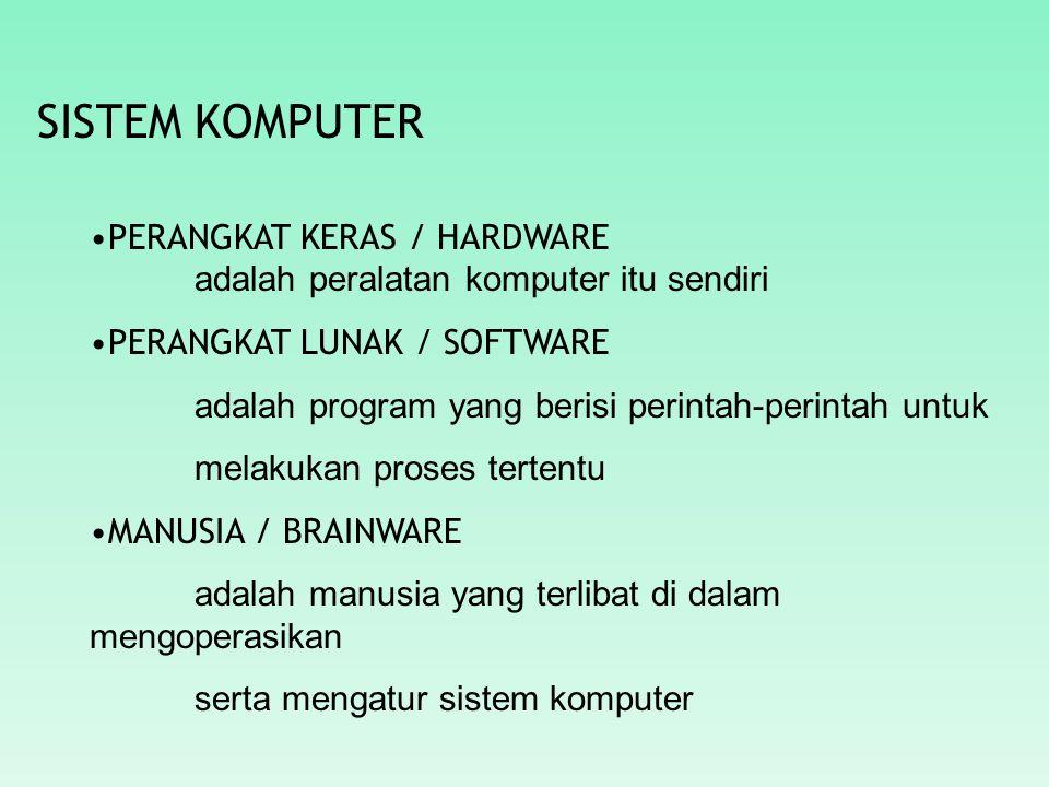 SISTEM KOMPUTER PERANGKAT KERAS / HARDWARE adalah peralatan komputer itu sendiri PERANGKAT LUNAK / SOFTWARE adalah program yang berisi perintah-perintah untuk melakukan proses tertentu MANUSIA / BRAINWARE adalah manusia yang terlibat di dalam mengoperasikan serta mengatur sistem komputer