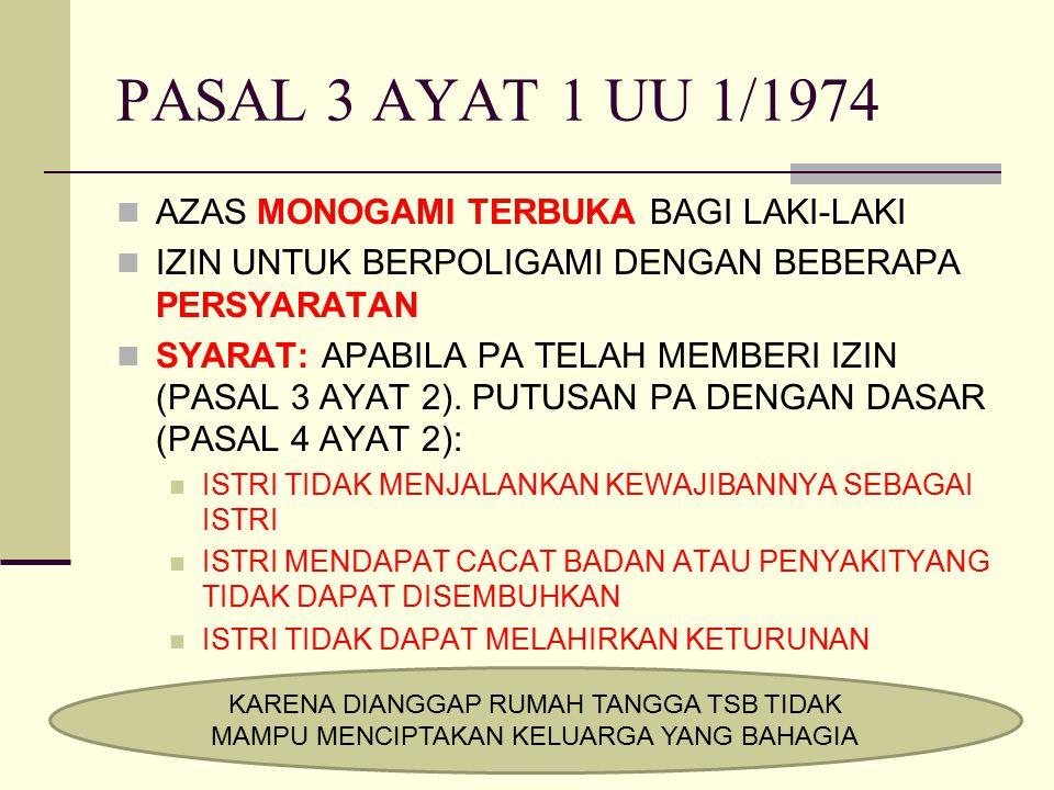 PASAL 3 AYAT 1 UU 1/1974 AZAS MONOGAMI TERBUKA BAGI LAKI-LAKI IZIN UNTUK BERPOLIGAMI DENGAN BEBERAPA PERSYARATAN SYARAT: APABILA PA TELAH MEMBERI IZIN