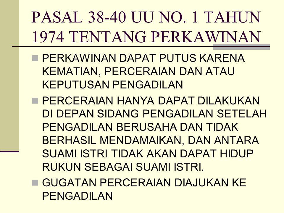 PASAL 38-40 UU NO. 1 TAHUN 1974 TENTANG PERKAWINAN PERKAWINAN DAPAT PUTUS KARENA KEMATIAN, PERCERAIAN DAN ATAU KEPUTUSAN PENGADILAN PERCERAIAN HANYA D