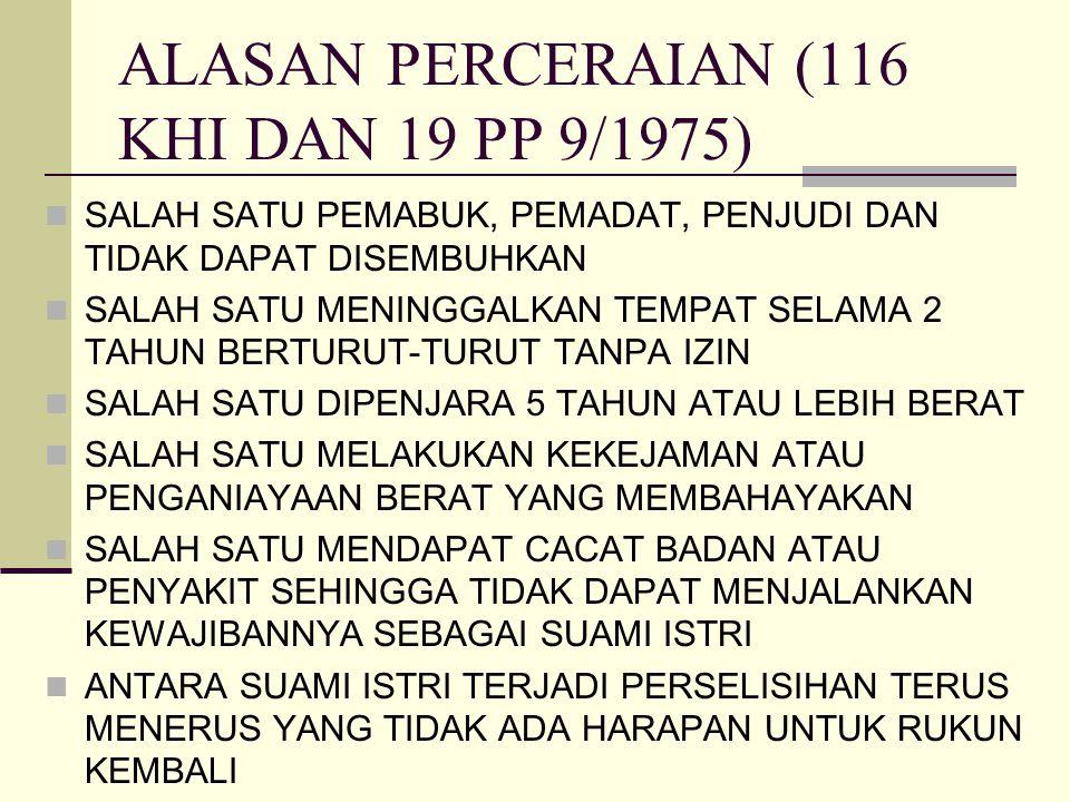 ALASAN PERCERAIAN (116 KHI DAN 19 PP 9/1975) SALAH SATU PEMABUK, PEMADAT, PENJUDI DAN TIDAK DAPAT DISEMBUHKAN SALAH SATU MENINGGALKAN TEMPAT SELAMA 2