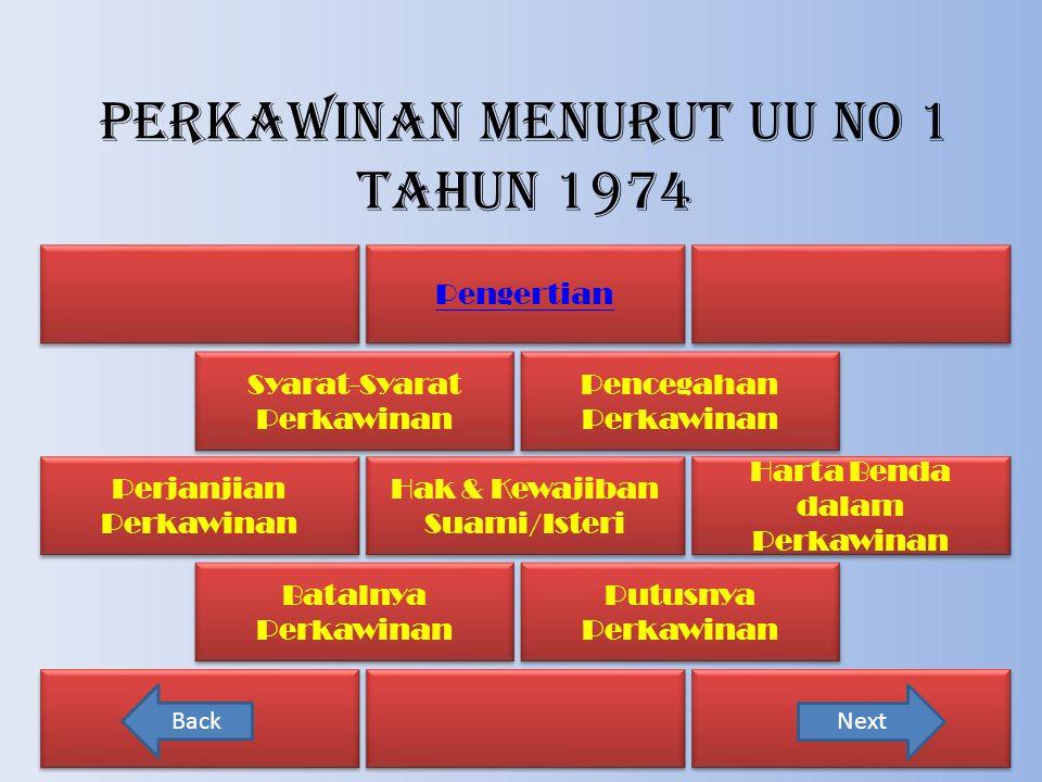 Perkawinan Menurut UU No 1 Tahun 1974 Pengertian Syarat-Syarat Perkawinan Syarat-Syarat Perkawinan Pencegahan Perkawinan Pencegahan Perkawinan Batalny