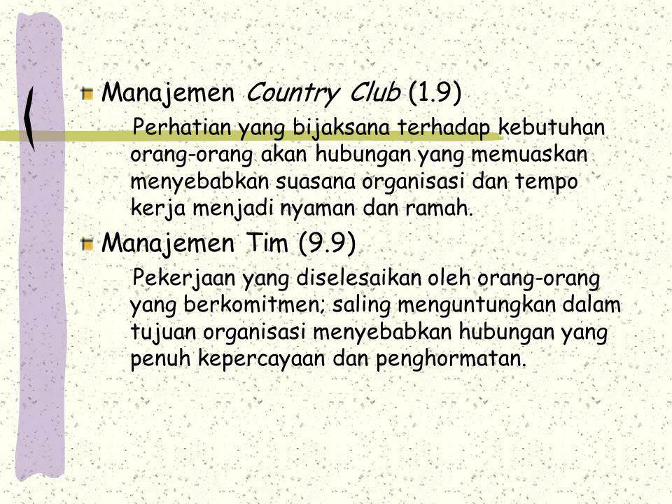 Manajemen Country Club (1.9) Perhatian yang bijaksana terhadap kebutuhan orang-orang akan hubungan yang memuaskan menyebabkan suasana organisasi dan tempo kerja menjadi nyaman dan ramah.