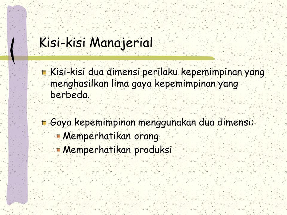 Lima kategori gaya kepemimpinan: Manajemen yang Memiskinkan Manajemen Tugas Manajemen di Jalan Tengah Manajemen Country club Manajemen Tim