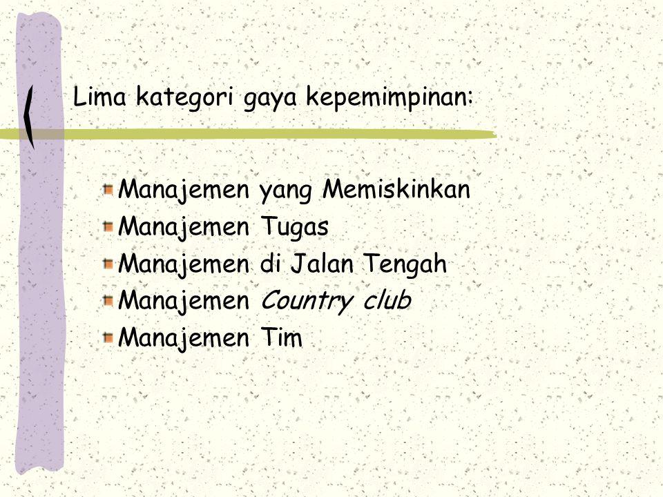 Gambar Kisi Manajerial (Managerial Grid)