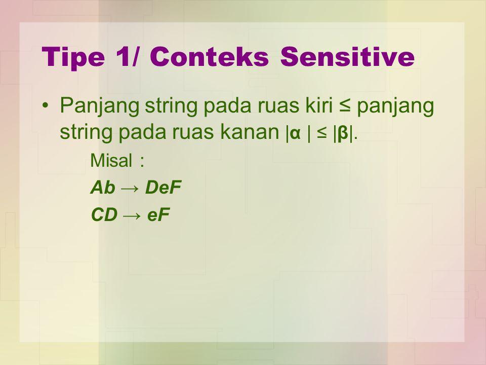 Tipe 1/ Conteks Sensitive Panjang string pada ruas kiri ≤ panjang string pada ruas kanan |α | ≤ |β|. Misal : Ab → DeF CD → eF