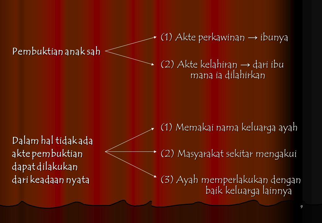 9 (1) Akte perkawinan → ibunya Pembuktian anak sah (2) Akte kelahiran → dari ibu mana ia dilahirkan (1) Memakai nama keluarga ayah Dalam hal tidak ada