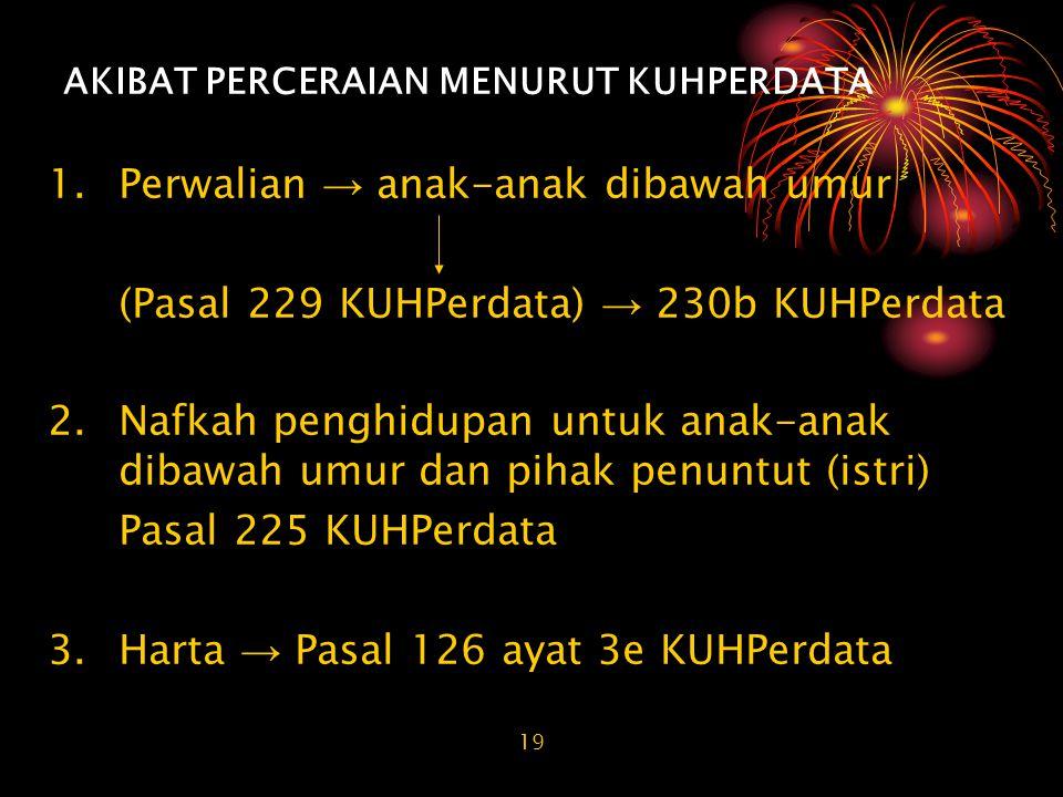 19 AKIBAT PERCERAIAN MENURUT KUHPERDATA 1.Perwalian → anak-anak dibawah umur (Pasal 229 KUHPerdata) → 230b KUHPerdata 2.Nafkah penghidupan untuk anak-