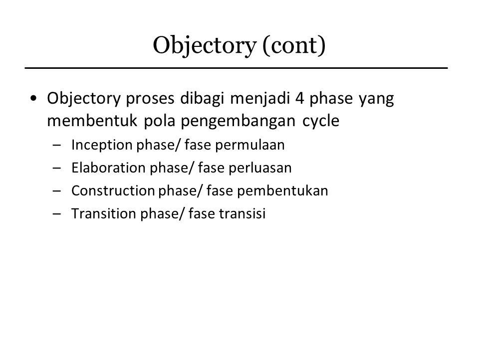 Objectory (cont) Objectory proses dibagi menjadi 4 phase yang membentuk pola pengembangan cycle – Inception phase/ fase permulaan – Elaboration phase/