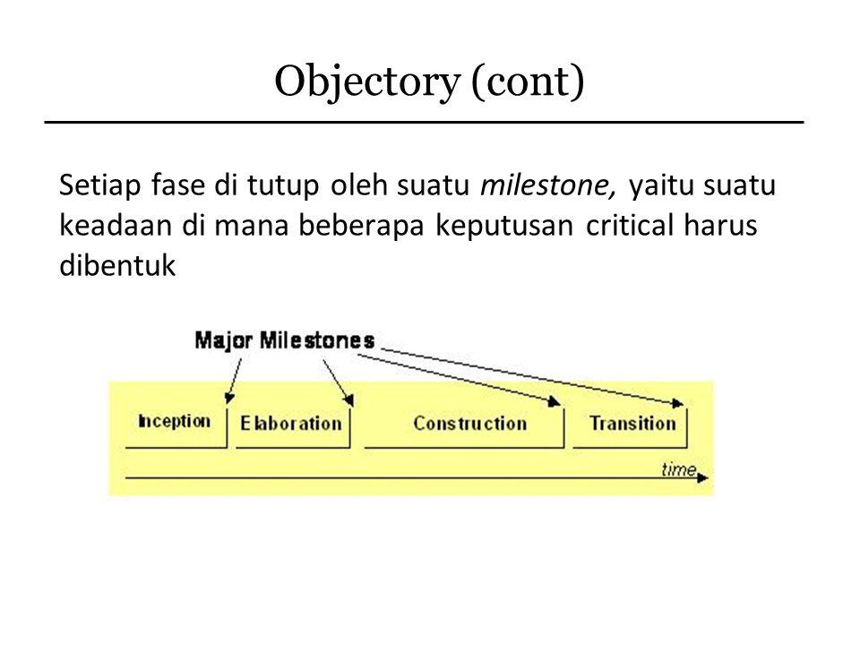 Objectory (cont) Setiap fase di tutup oleh suatu milestone, yaitu suatu keadaan di mana beberapa keputusan critical harus dibentuk