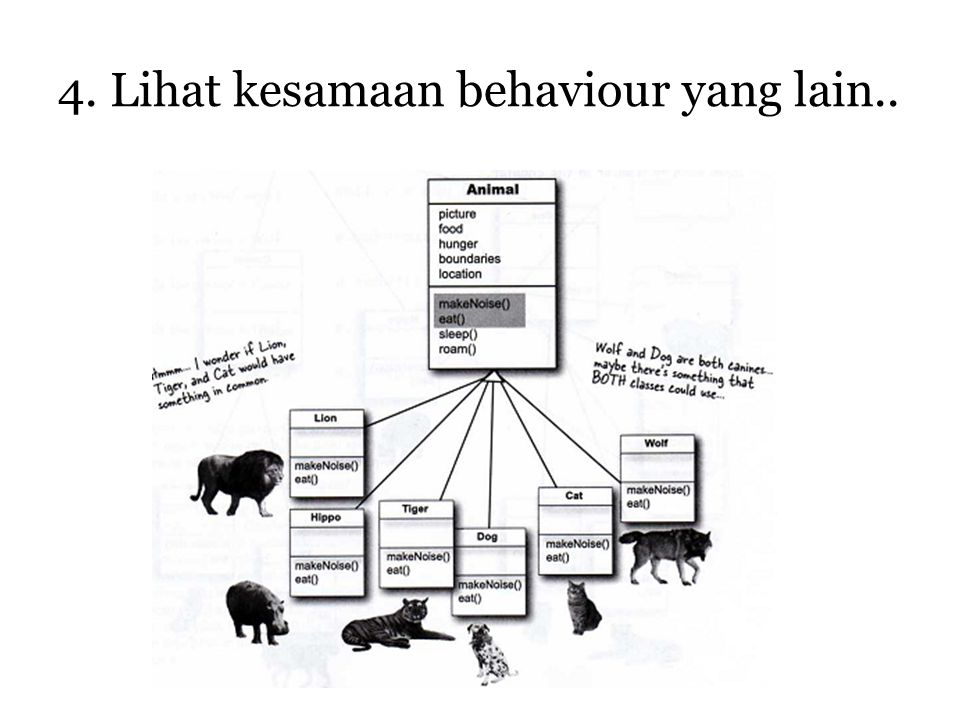 4. Lihat kesamaan behaviour yang lain..