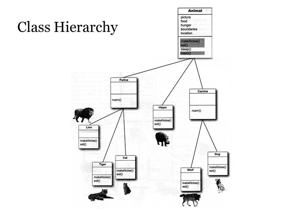 Interface Interface adalah abstract class yang seluruh methodnya adalah abstract method.