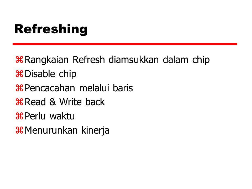 Refreshing zRangkaian Refresh diamsukkan dalam chip zDisable chip zPencacahan melalui baris zRead & Write back zPerlu waktu zMenurunkan kinerja