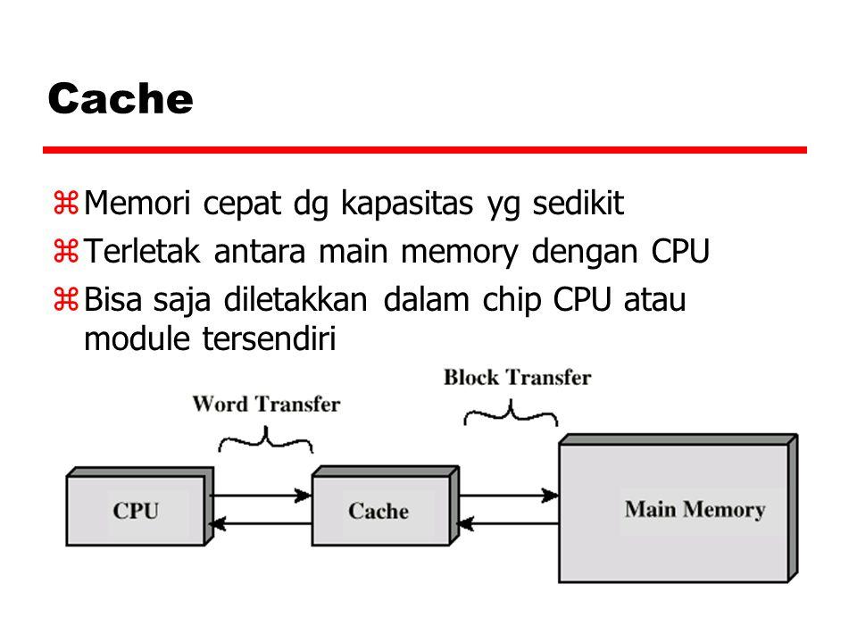 Cache zMemori cepat dg kapasitas yg sedikit zTerletak antara main memory dengan CPU zBisa saja diletakkan dalam chip CPU atau module tersendiri
