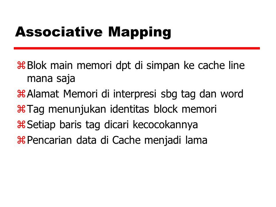 Associative Mapping zBlok main memori dpt di simpan ke cache line mana saja zAlamat Memori di interpresi sbg tag dan word zTag menunjukan identitas bl